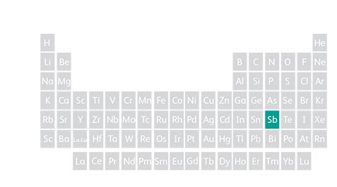 Antimony periodic table facts best table 2018 periodic table abbreviation for antimony best of new appointment urtaz Images