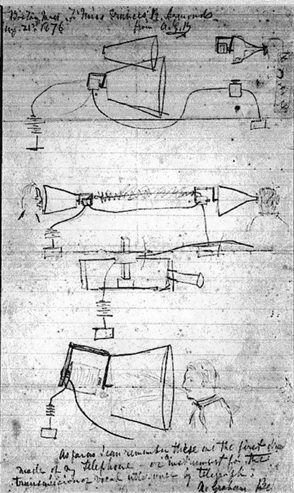 Bell's drawing of the telephone, 1876. Retrieved from the Library of Congress