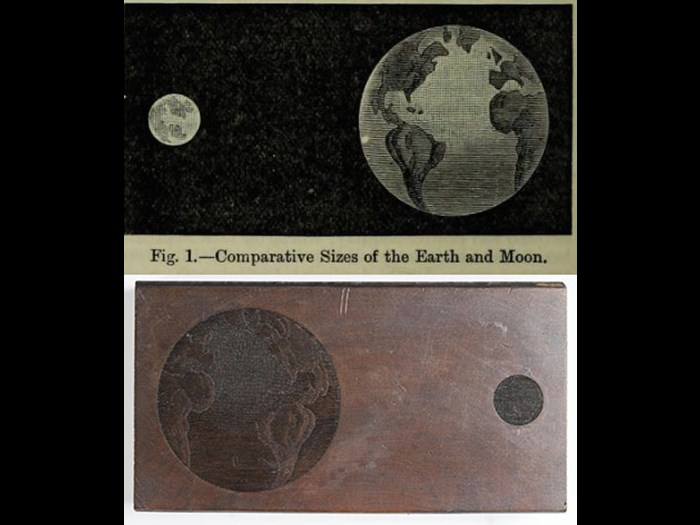 Comparative Sizes of Earth and Moon, from First Edition, volume 7, page 296, 1865.
