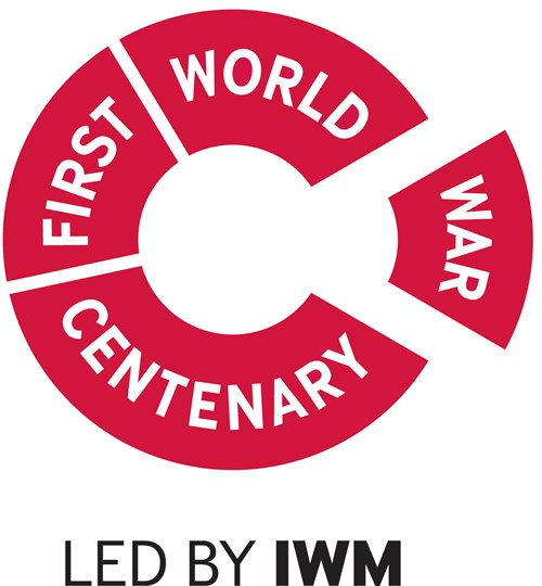 Iwm Partnership