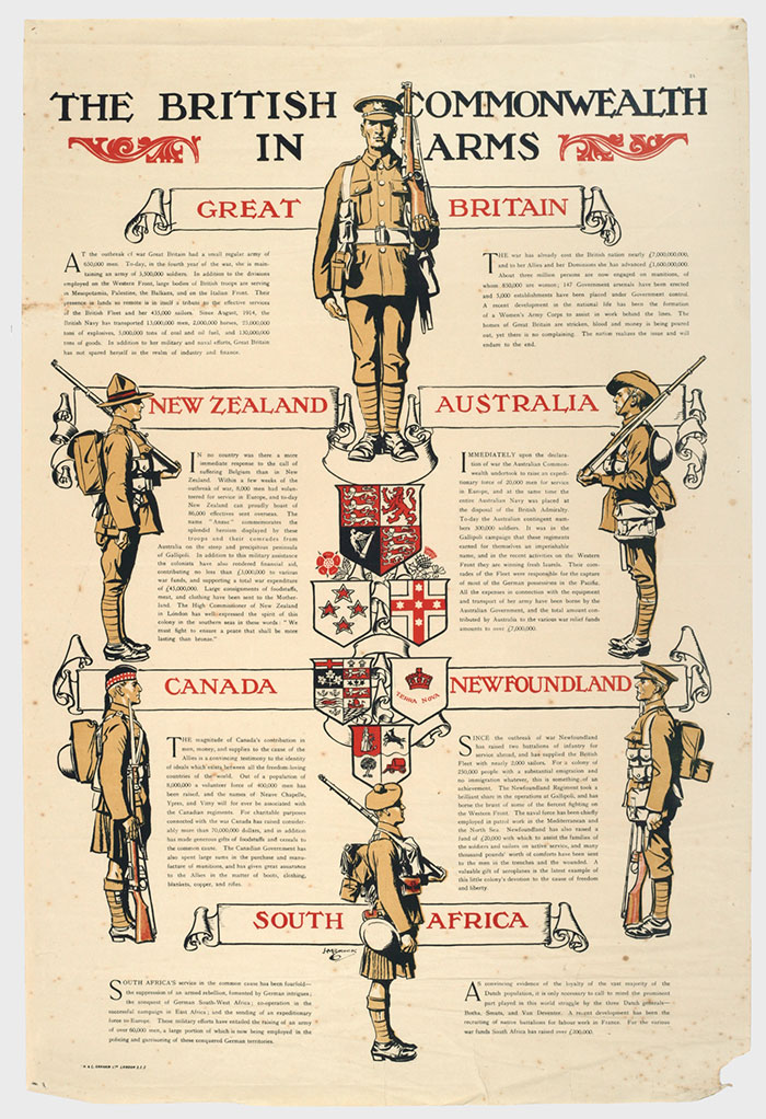 The British Commonwealth in Arms, a poster published in 1918 on which both Canada and South Arica are represented by a kilted 'Scottish' solider. CWM 19900348-004 Canadian War Museum